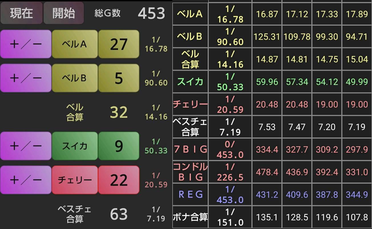 f:id:karutookaruto:20181211171737j:image