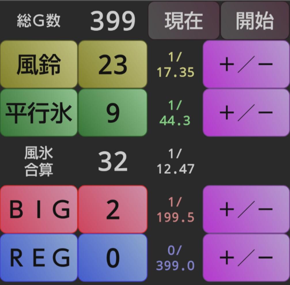 f:id:karutookaruto:20181213101739j:image