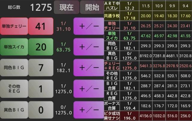 f:id:karutookaruto:20181219235440j:image