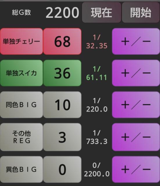 f:id:karutookaruto:20181220162404j:image