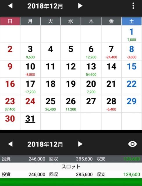 f:id:karutookaruto:20181231154635j:image