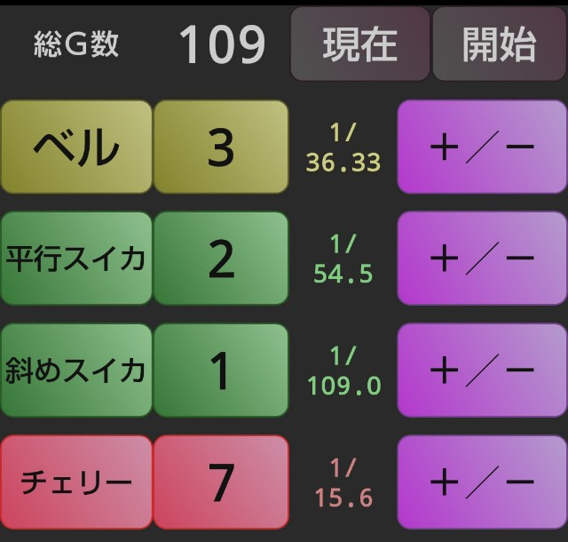 f:id:karutookaruto:20190127183358j:image