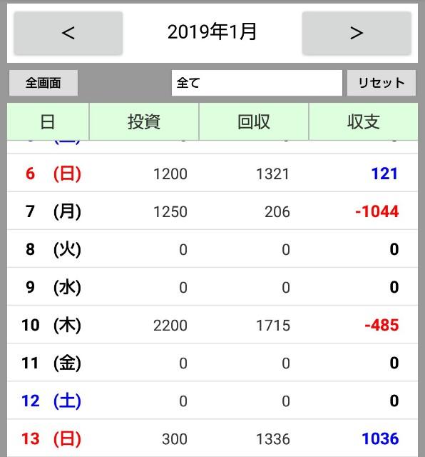 f:id:karutookaruto:20190206083506j:image