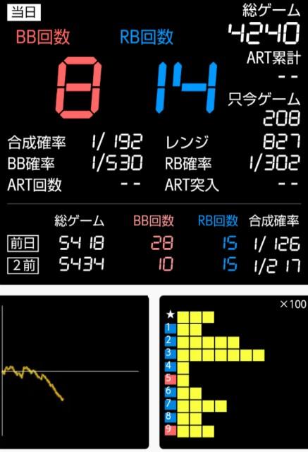 f:id:karutookaruto:20190212214732j:image