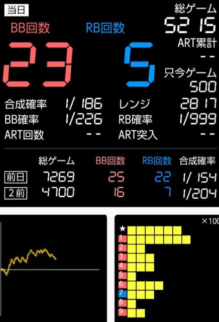 f:id:karutookaruto:20190212215639j:image