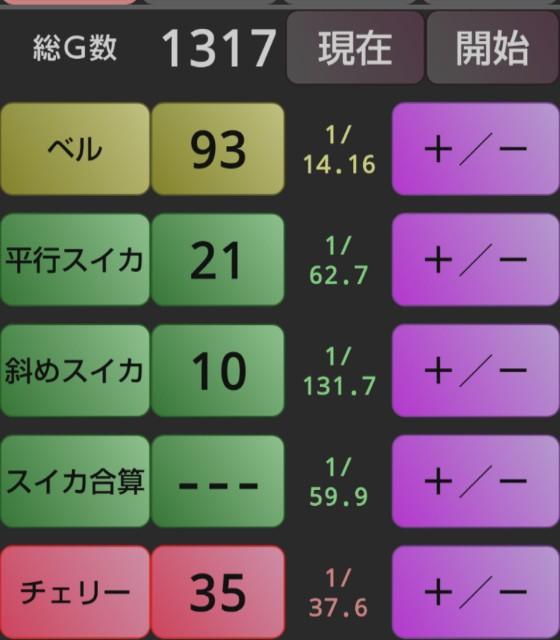f:id:karutookaruto:20190218195451j:image