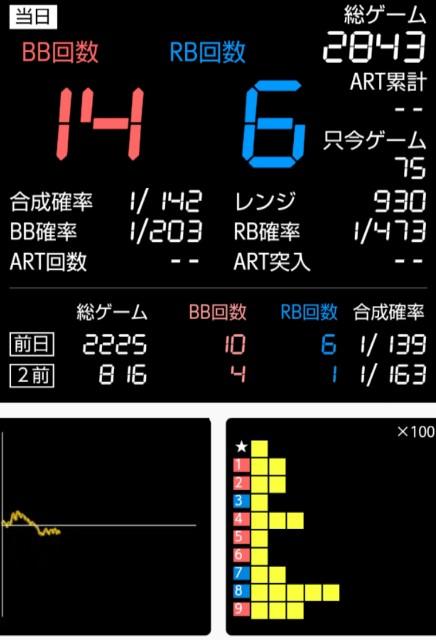 f:id:karutookaruto:20190218202621j:image