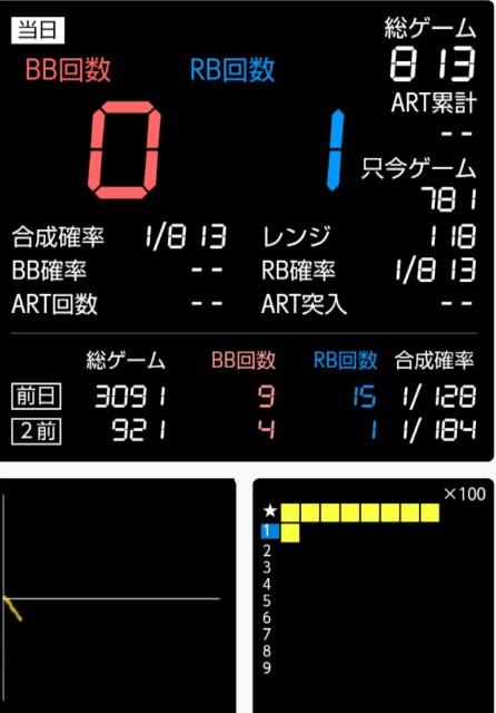 f:id:karutookaruto:20190218203413j:image