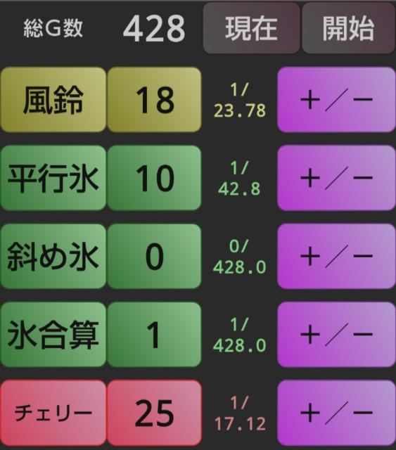 f:id:karutookaruto:20190220073953j:image
