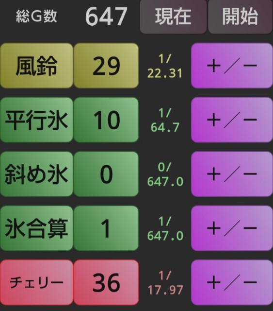 f:id:karutookaruto:20190220172306j:image