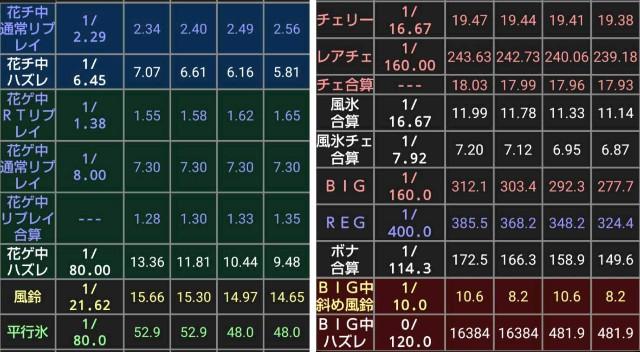 f:id:karutookaruto:20190220181143j:image