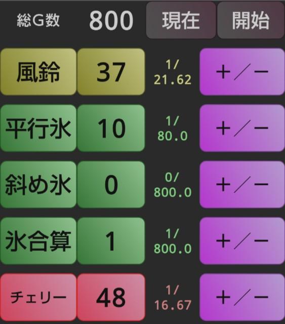 f:id:karutookaruto:20190220181204j:image