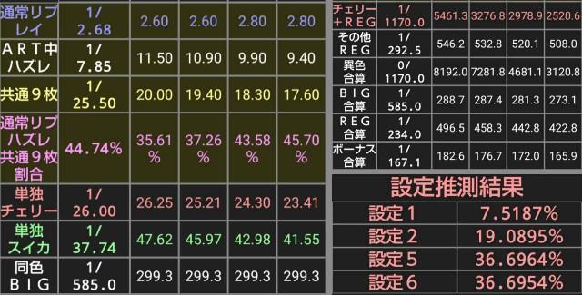 f:id:karutookaruto:20190226093433j:image