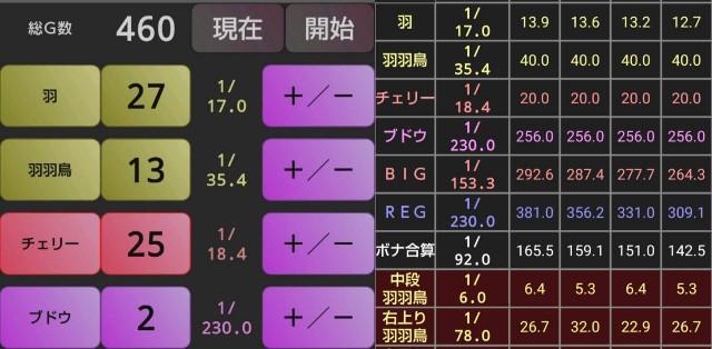 f:id:karutookaruto:20190307004648j:image