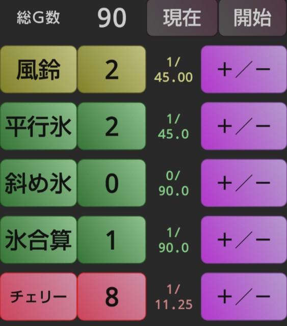 f:id:karutookaruto:20190307010305j:image