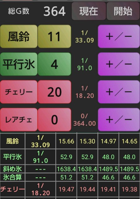 f:id:karutookaruto:20190316232422j:image