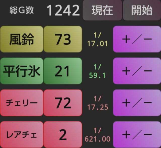 f:id:karutookaruto:20190316234643j:image