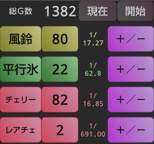 f:id:karutookaruto:20190316235625j:image