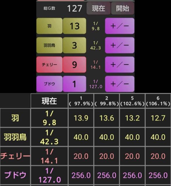 f:id:karutookaruto:20190323100657j:image