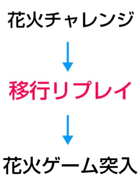 f:id:karutookaruto:20190330003348j:image