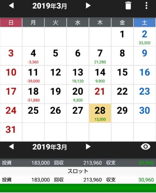 f:id:karutookaruto:20190403101501j:image