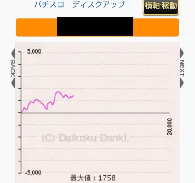 f:id:karutookaruto:20190408085050j:image
