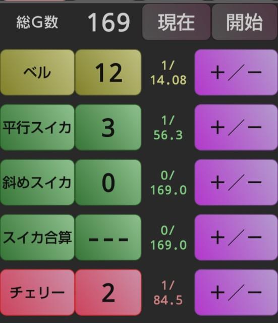 f:id:karutookaruto:20190409142105j:image