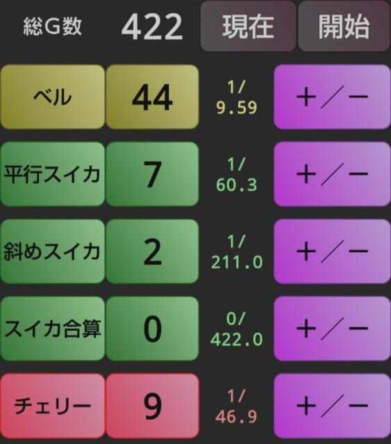 f:id:karutookaruto:20190422094155j:image