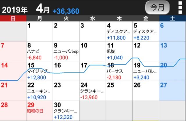 f:id:karutookaruto:20190519095627j:image