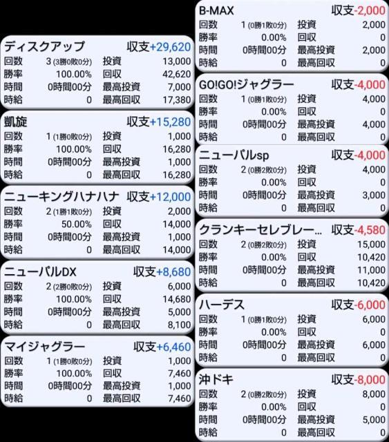 f:id:karutookaruto:20190519100603j:image