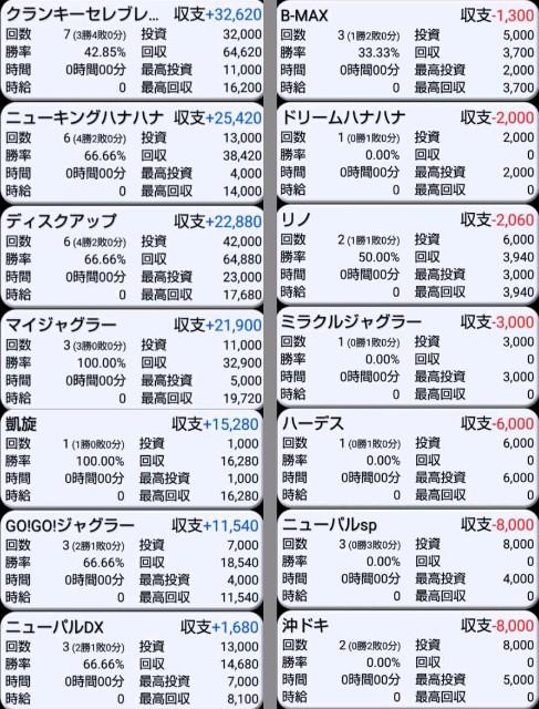 f:id:karutookaruto:20190519100843j:image