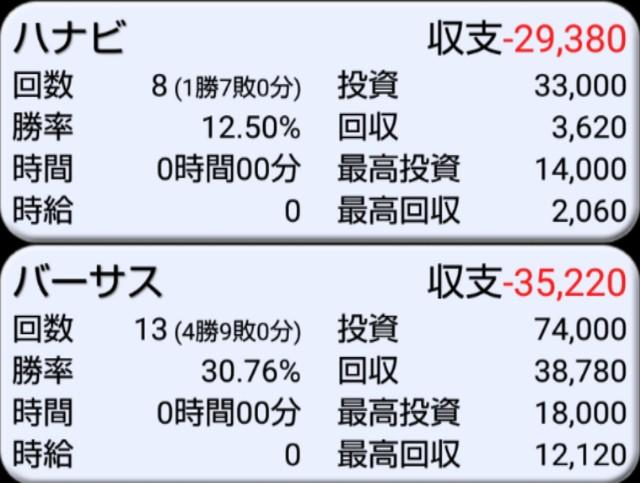 f:id:karutookaruto:20190519113305j:image