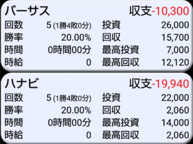 f:id:karutookaruto:20190519113353j:image