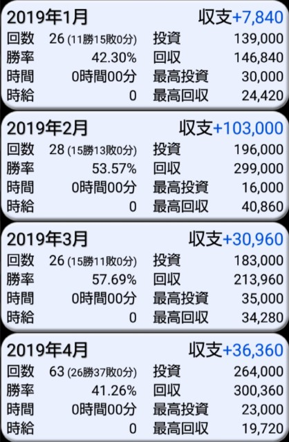 f:id:karutookaruto:20190519130504j:image