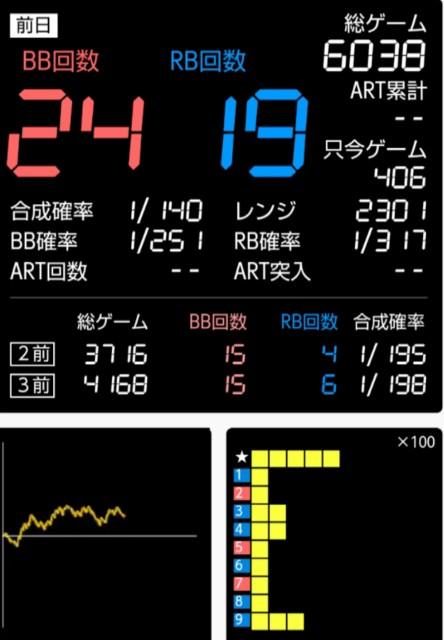 f:id:karutookaruto:20190523090520j:image