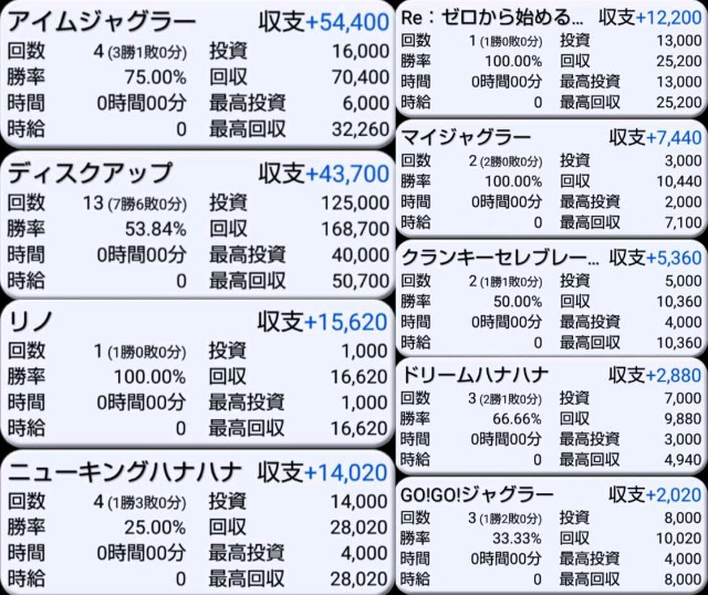 f:id:karutookaruto:20190604102446j:image