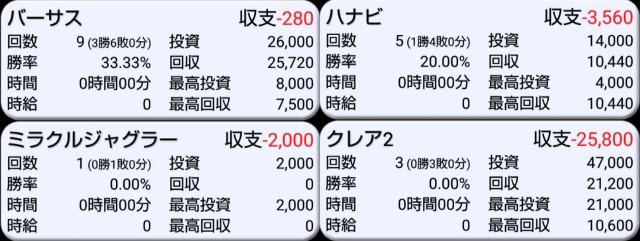 f:id:karutookaruto:20190604102537j:image