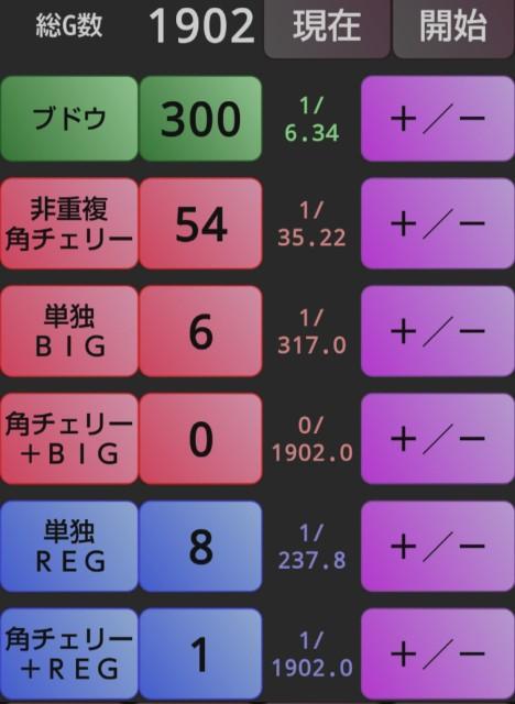 f:id:karutookaruto:20190608070713j:image