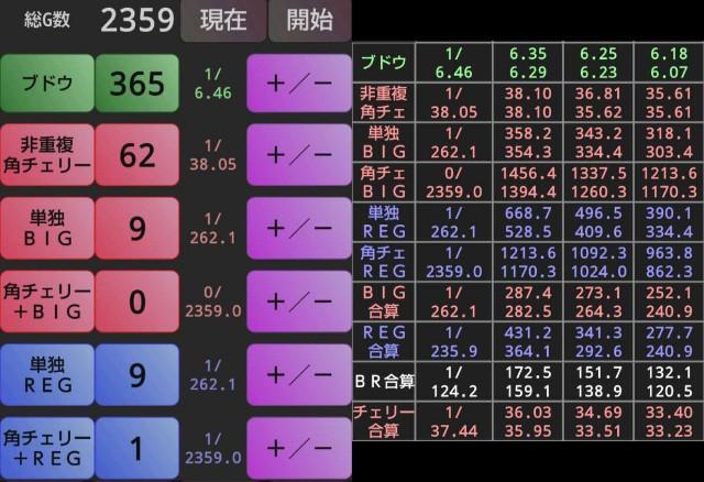 f:id:karutookaruto:20190608072349j:image