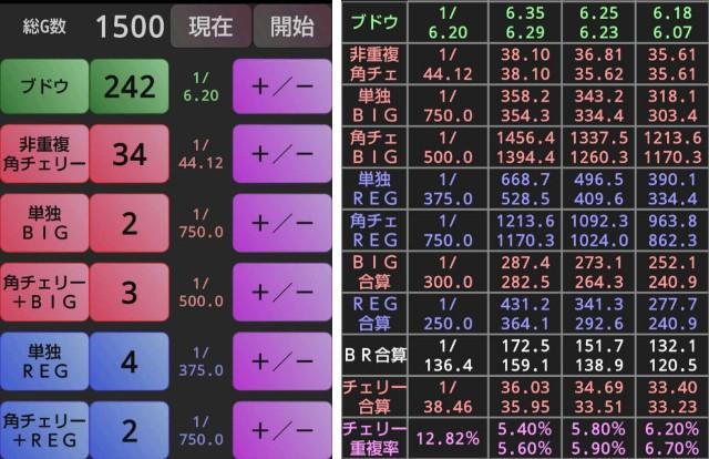 f:id:karutookaruto:20190613162513j:image