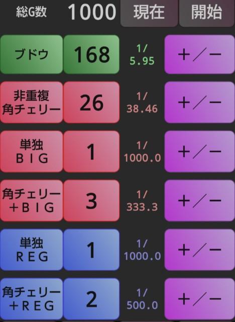 f:id:karutookaruto:20190613162712j:image