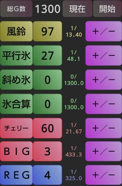 f:id:karutookaruto:20190620082513j:plain
