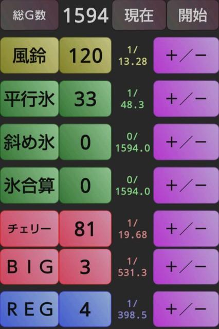 f:id:karutookaruto:20190620082608j:plain