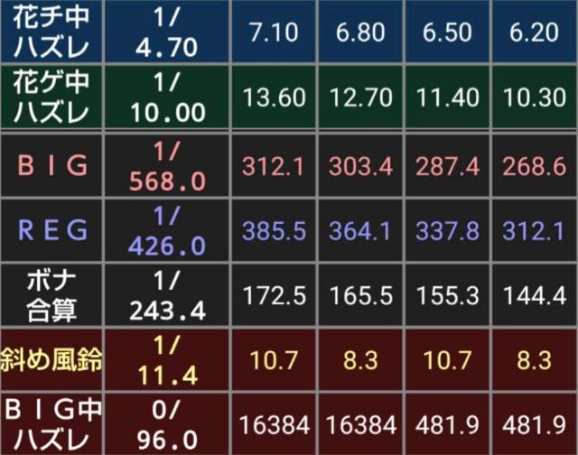 f:id:karutookaruto:20190620082915j:plain