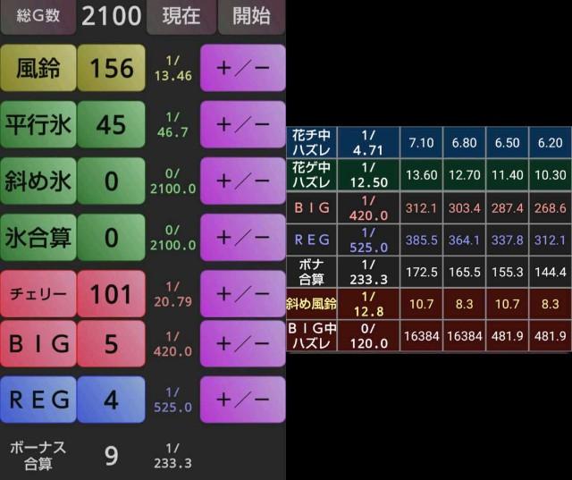 f:id:karutookaruto:20190620090655j:plain