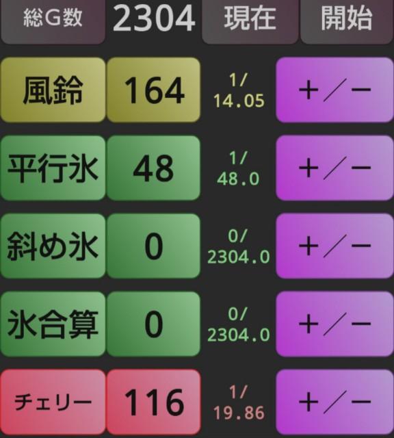 f:id:karutookaruto:20190620090756j:plain
