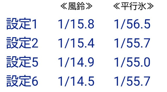 f:id:karutookaruto:20190620162129j:plain