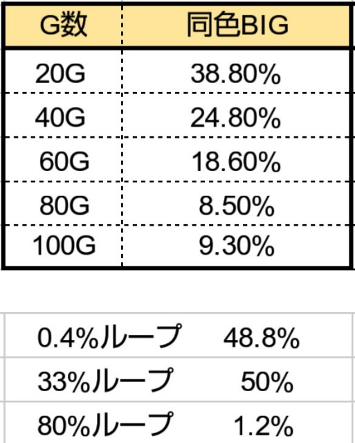 f:id:karutookaruto:20190627093050j:plain