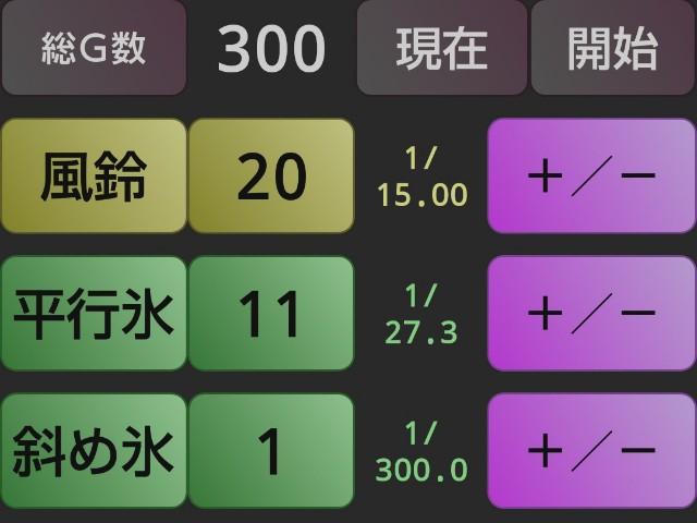 f:id:karutookaruto:20190702090632j:plain
