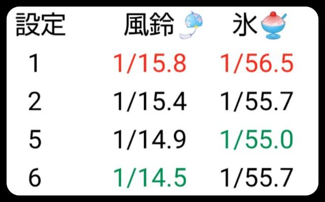 f:id:karutookaruto:20190702092207j:plain